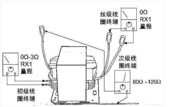微波炉高压变压器故障维修电路