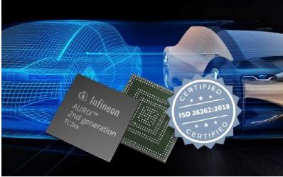 英飞凌AURIX获得最高汽车安全完整性等级认证的嵌入式安全控制器