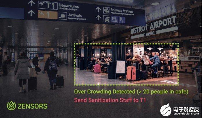 Zensors为机场收费供给监控技巧 可应用计算机视觉技巧提取有效价值
