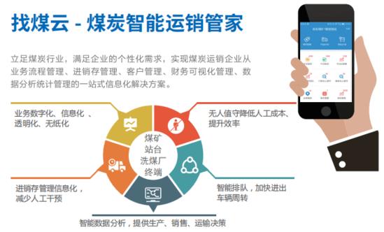"""产业链上下互联互通""""三化""""战略助力煤炭产业智能化发展"""