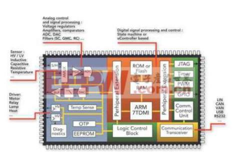 电磁干扰滤波器在电磁兼容试验中的应用解析