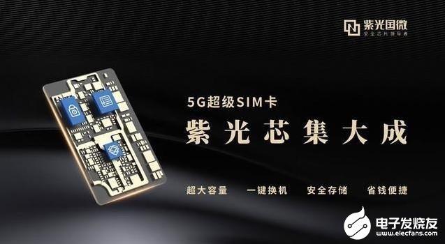 三星率先支持5G超级SIM卡,三星S20系列抢占市场先机