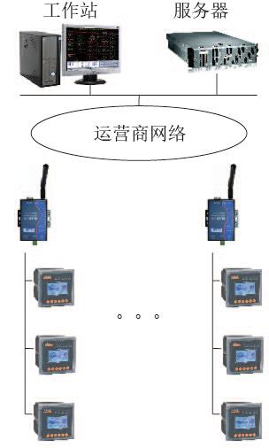 杭州汇安厦科技有限公司安全用电管理云平台系统的设计与应用