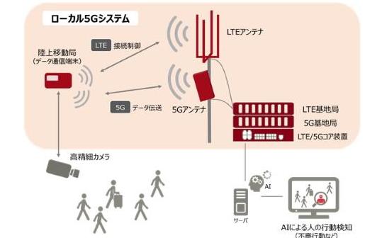 日本富士通5G私网正式商用