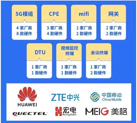 中国移动正式推出了5G行业终端扬帆计划