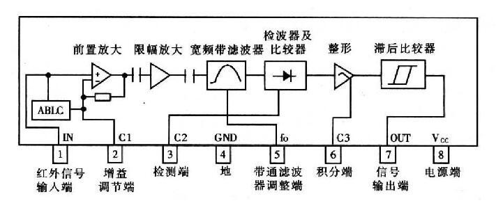 cx20106a工作原理_cx20106a内部电路图及应用电路