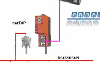 采用netTAP系列通用网关实现现场总线从站到串口协议的转换
