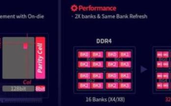 DDR5-8400即将问世,台式机RAM将得到大幅提升