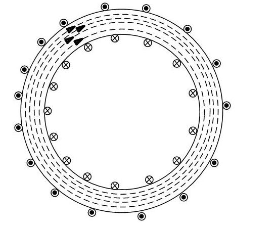 从磁化机理去认识什么是变压器的饱和