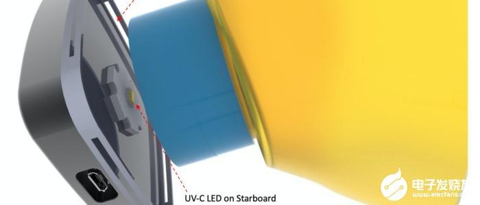罗格朗照明设计出一种可充电的太阳能消毒面罩以及将光源换成可以消毒的UVC LED的提议