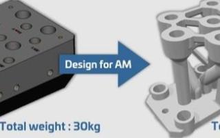 吉凯恩增材采用3D打印技术,将液压模块减重80%