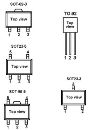 BL8505功能和特性_BL8505的封裝外形及...