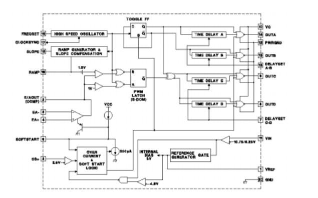 感应加热系统电流型负载并联谐振逆变器的设计与实现资料说明
