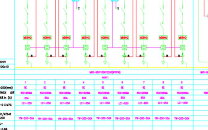 无线测温在企业配电的应用