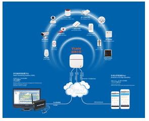 数据中心在智能安防系统中的应用介绍