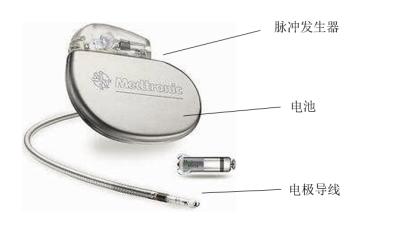 ITECH產(chan)品(pin)在醫療(liao)po)鴆 qi)測試中的應用