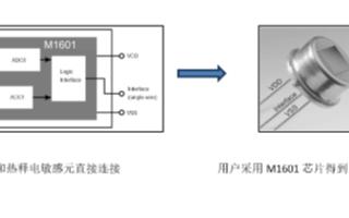 翠展微电子推出超低功耗数字芯片M1601,可广泛应用于人体入侵检测