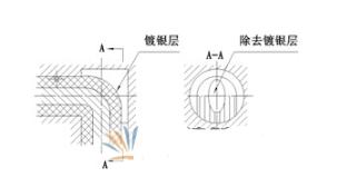 弯式射频同轴连接器的补偿方法