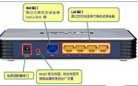 二层MAC转发原理 交换路由基础知识