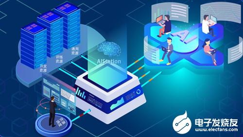 爱驰汽车打造AI个性化驾驶,浪潮AIStation助力AI助手开发