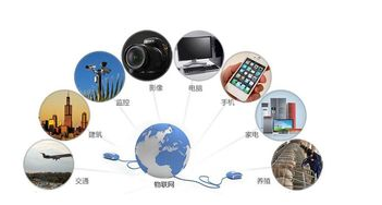 LPWAN对于物联网部署有多重要