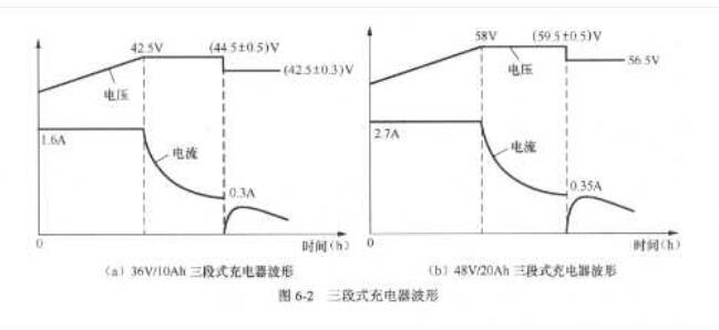 三段式充电器的主要参数有哪些