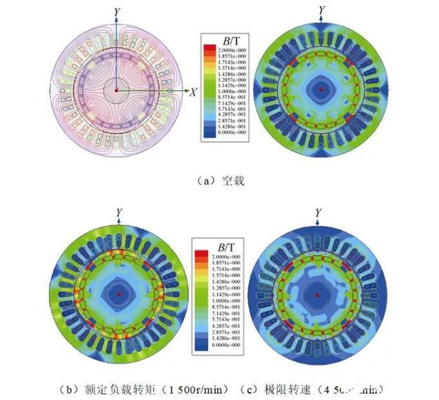 一种新型反凸极永磁同步电机的弱磁特性分析