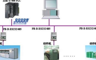 利用PB-B-RS232/485总线桥实现纺纱机的通讯过程