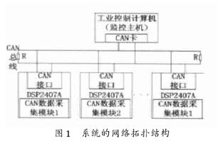 基于CAN總線接口和模塊控制器實現組合機床電控通信系統的設計