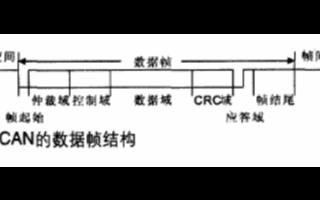 如何利用CAN现场总线实现时间信息提取电路和无线发送结构的设计