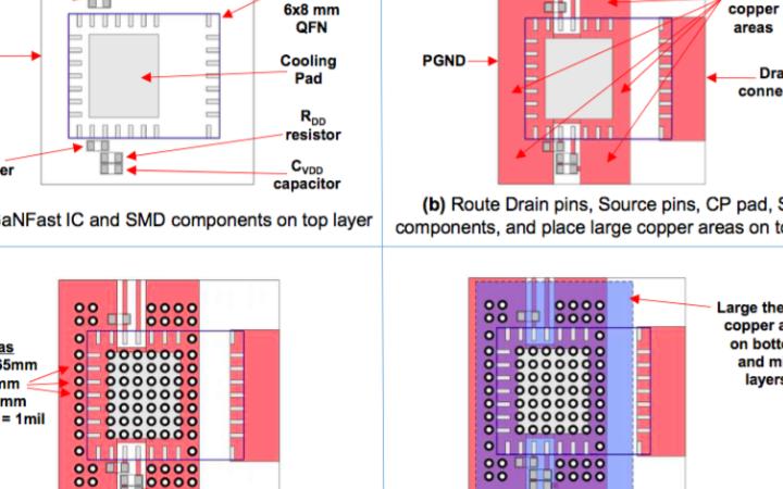 NV612X GaNFast? 功率半導體器件的熱處理