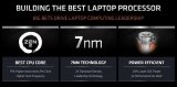 7nm锐龙4000笔记本处理器能效比提升100%