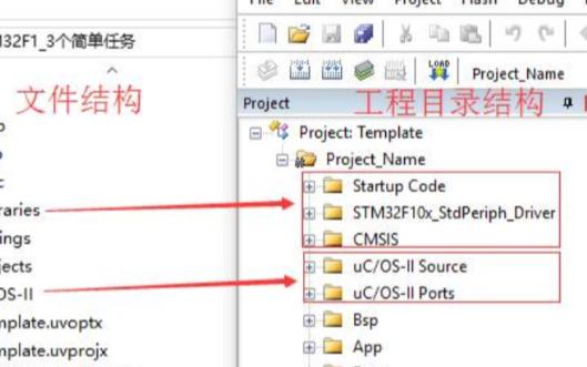 UCOS2_STM32F1移植详细过程 (四)