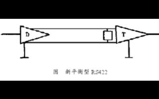 基于RS422通信板實現(xian)分布ji)shi)DNC控制系統的網絡結構的設(she)計