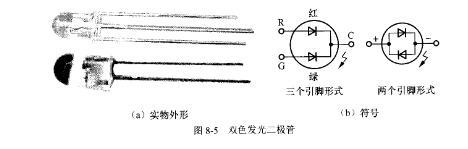 双色发光二极管外形与符号_双色发光二极管工作原理