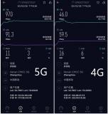 5G网络与4G网络的体验到底有多大区别