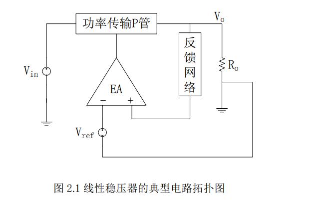 如何实现一款降压型直流直流开关电源的设计