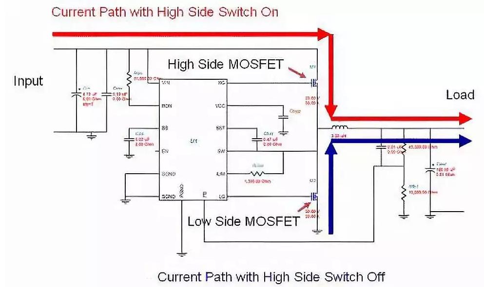DC/DC开关控制器的MOSFET设计