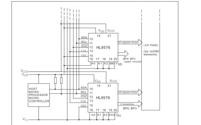 LCD驱动显示电路HL9576的数据手册免费下载