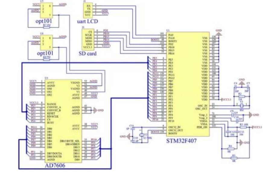 使用STM32F103单片机实现定时器实验的详细资料说明