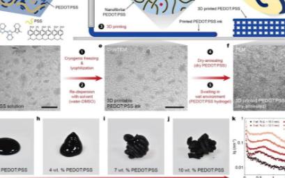 MIT研发导电聚合物墨水,实现高分辨率的直接3D打印