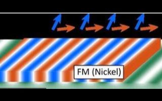 将磁声波作为新方向,迈向片上通信的新范式