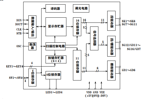 VFD显示驱动电路CS16312EN的数据手册免费下载