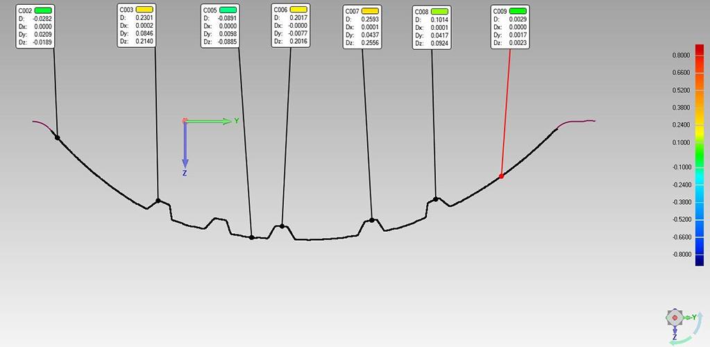 3D激光扫描仪产品抄数逆向抄数产品三维3D扫描检...