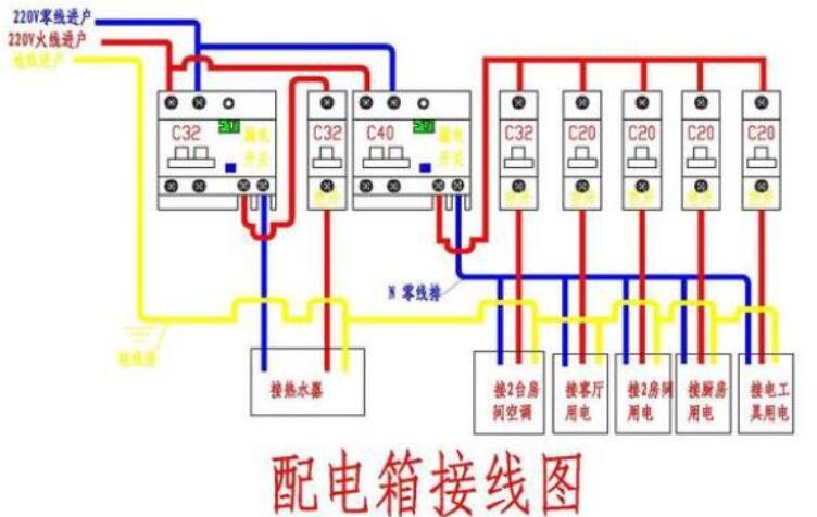 漏电故障排除方法及顺序