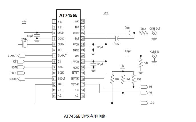 AT7456E改进型OSD芯片的数据手册免费下载