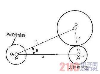 角度位移传感器的原理解析