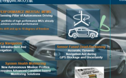 视觉感知、智能座舱齐发,ADI能否抓住自动驾驶机...