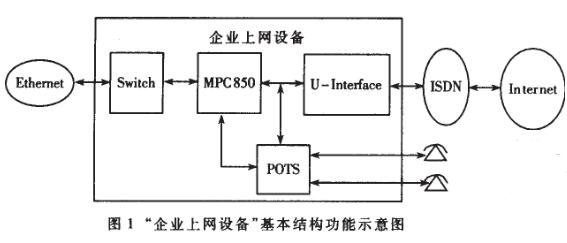 基于T8503芯片实现电话机与ISDN的接口电路设计