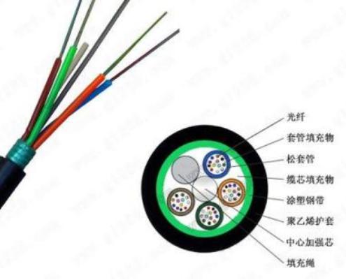 光缆的基本结构介绍
